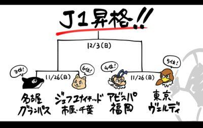 J1昇格プレーオフに出場する4チームが決定!そもそもJ1昇格プレーオフって何?